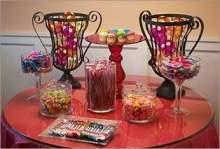 The Candy Guru